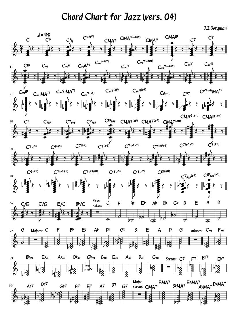 Piano Jazz Chords Chart Printable - Free printable chord