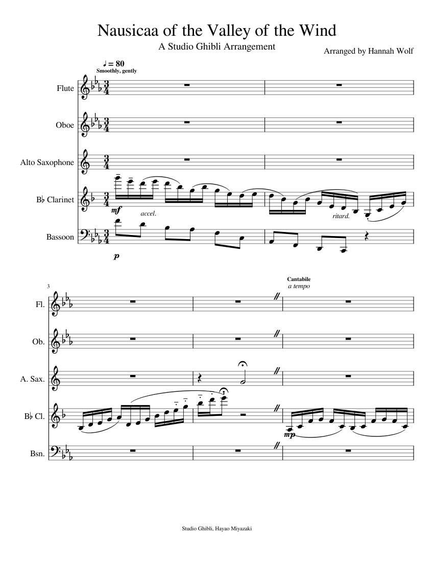 nausicaa of the valley of the wind for woodwind quintet sheet music for  flute, clarinet (in b flat), saxophone (alto), oboe & more instruments  (mixed quintet) | musescore.com  musescore.com