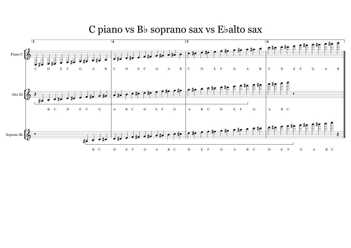 C Piano Vs B Soprano Sax E Alto Sheet Music 1
