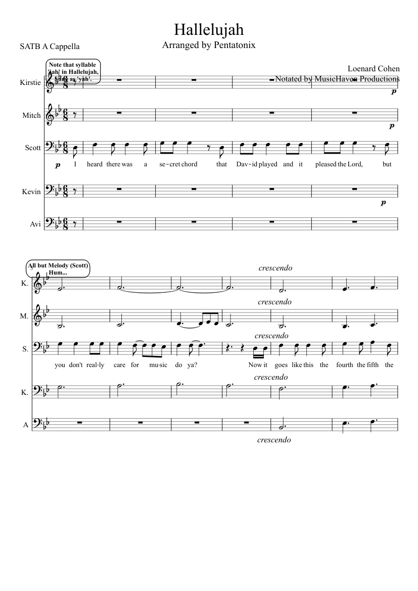 Geliebte Hallelujah - Pentatonix A Cappella sheet music for Voice download &HQ_46