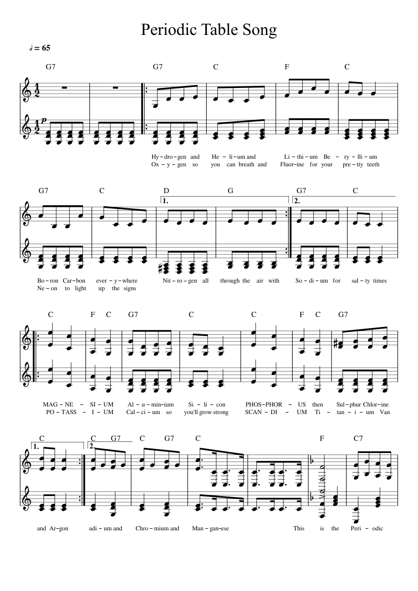Periodic Table Song Sheet Music For Piano Download Free In