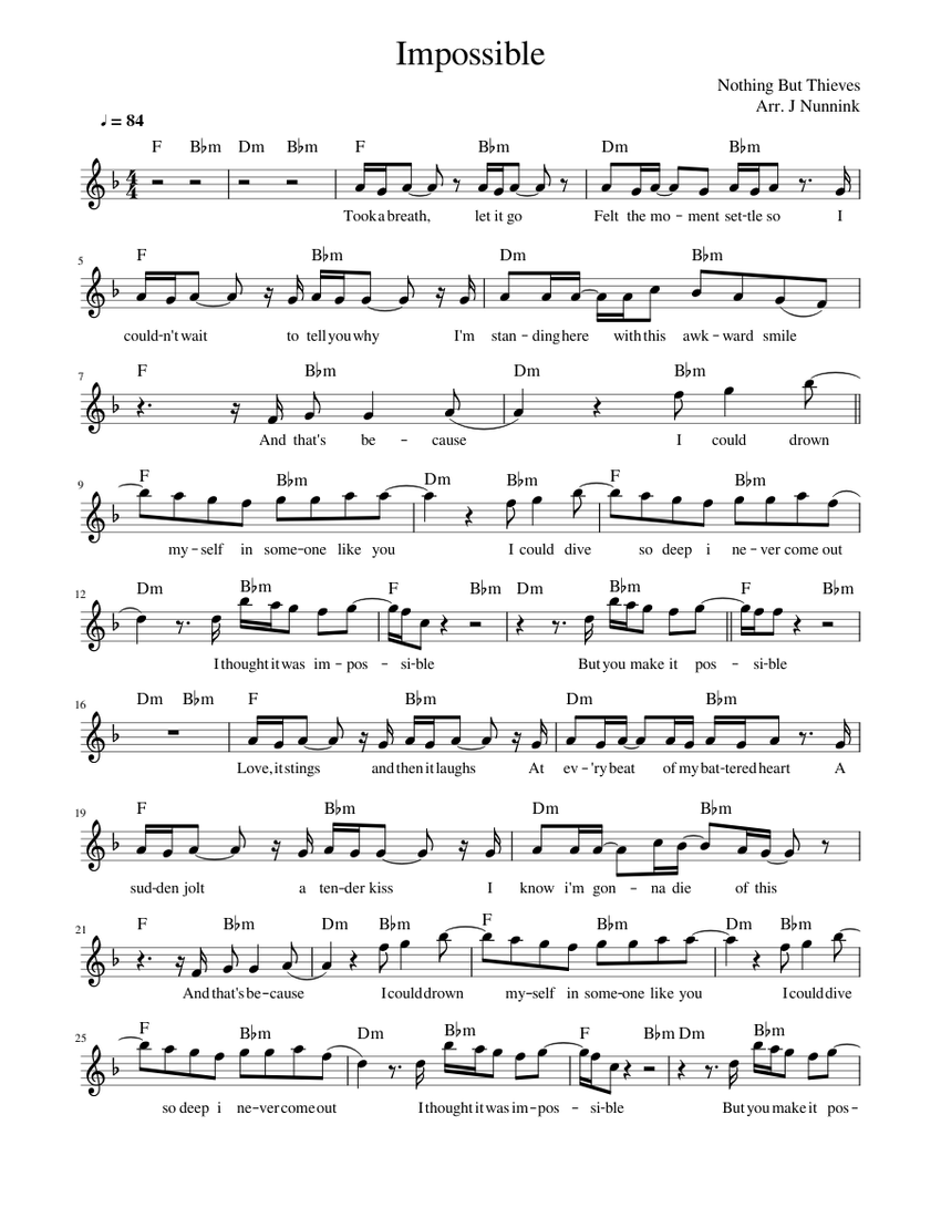 Impossible   Nothing But Thieves Keyboard Sheet music for Piano ...