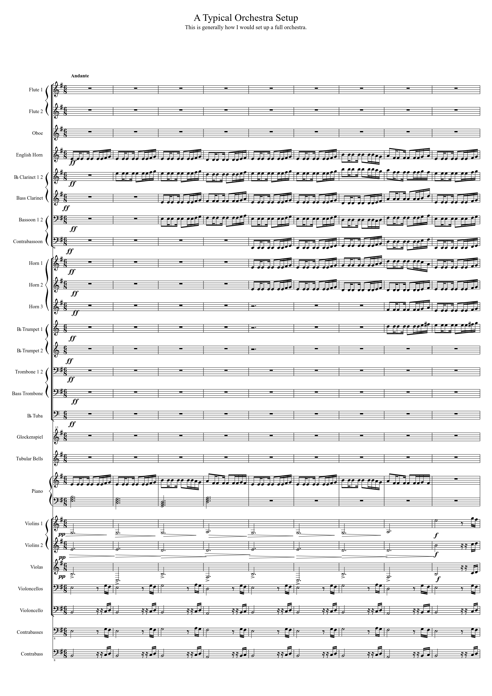 Berlioz harold in italy: 0. Orchestral score sheet music.