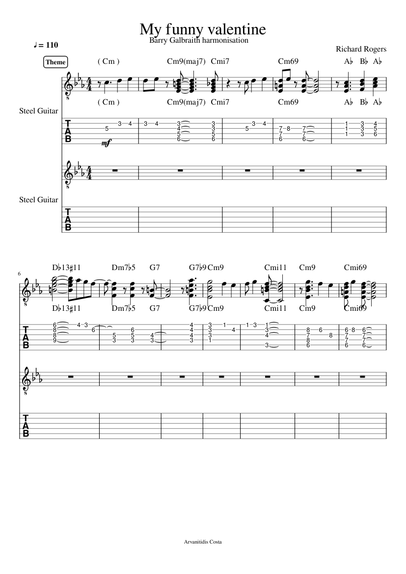 My Funny Valentine Sheet Music Download Free In Pdf Or Midi