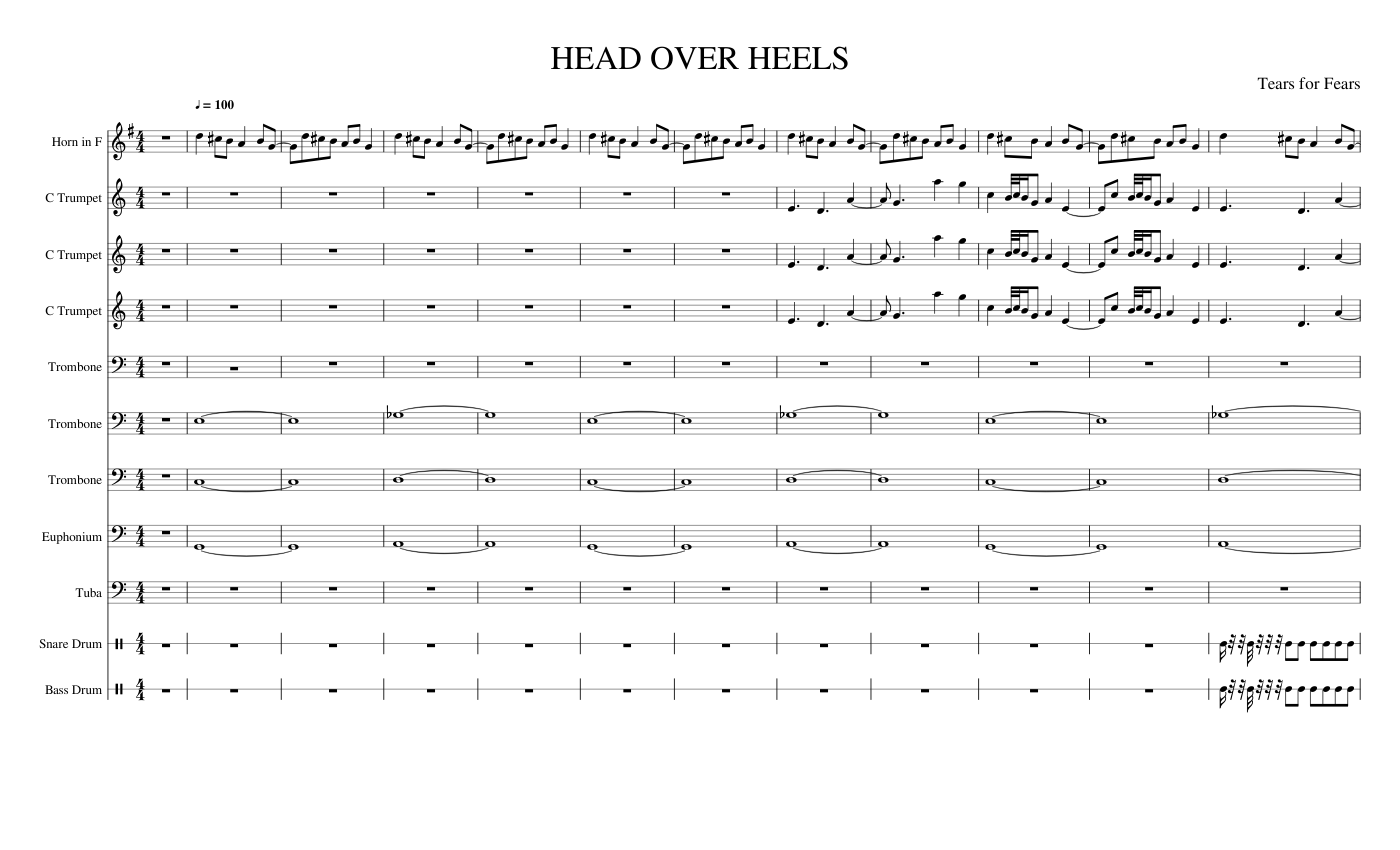 Head over boots (jon pardi) piano lesson chord chart g c d cm.