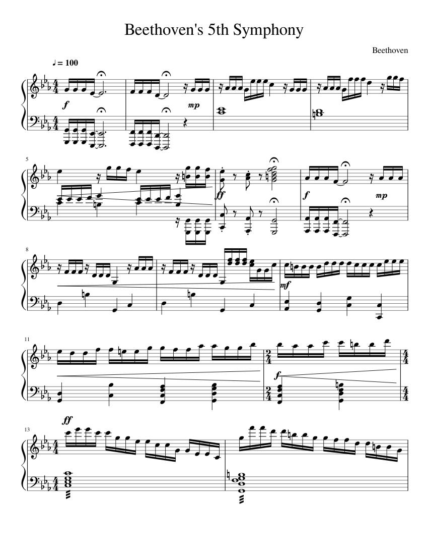 5Th Symphony beethoven's 5th symphony - piano tutorial