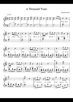 Christina Perri sheet music free download in PDF or MIDI on